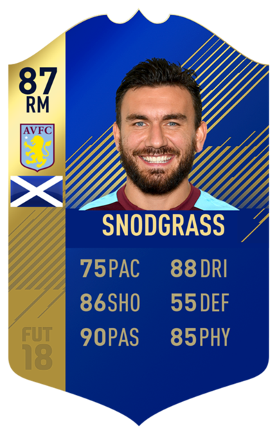 FIFA 18 EFL Team of the Season Snodgrass