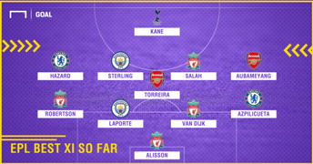 EPL Team of the Season so far, Christmas 2018