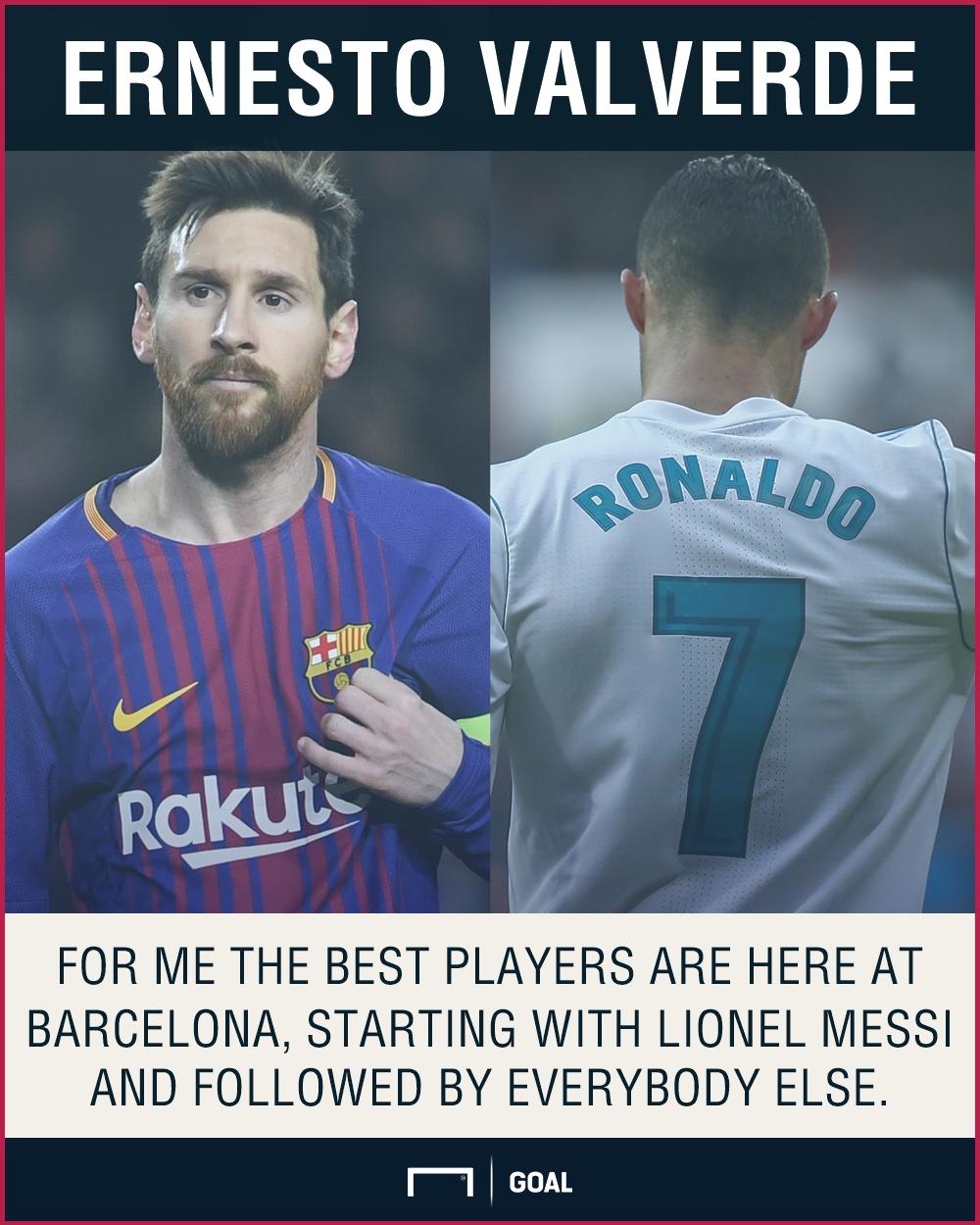 Ernesto Valverde Lionel Messi Barcelona best