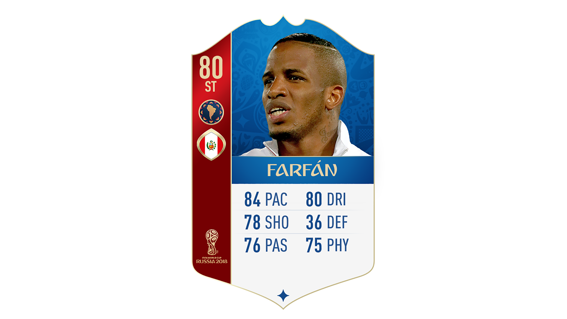 FIFA 18 World Cup CONMEBOL Ratings Farfan