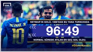 Clear Türkiye Neymar