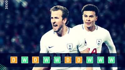 Tottenham Champions League power rankings