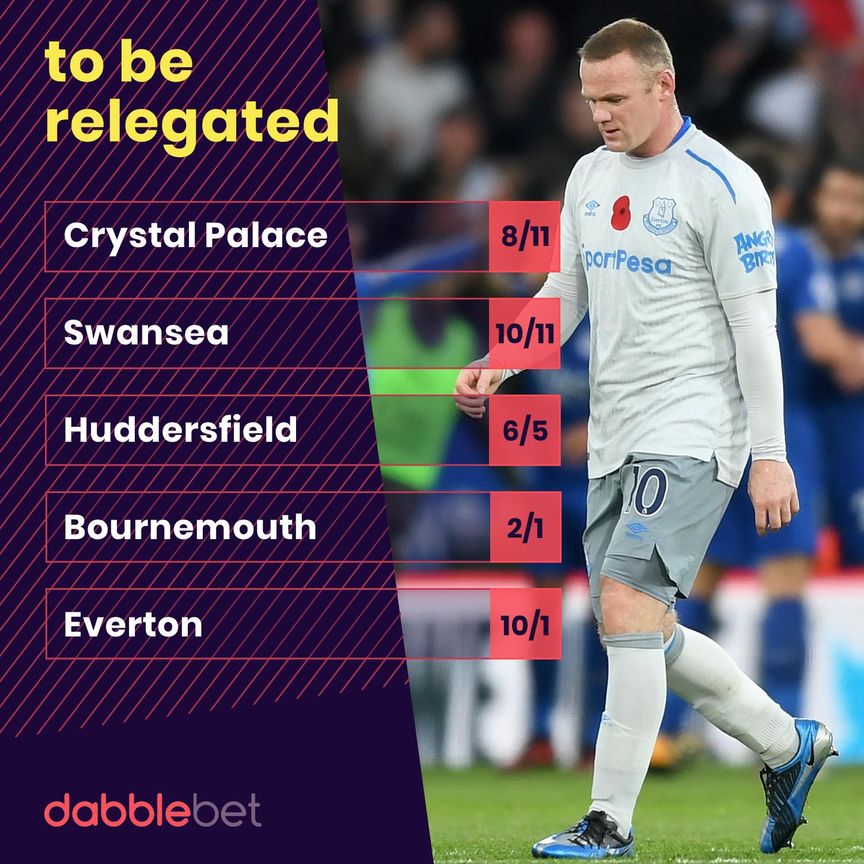 Betting premier league relegation delaini bettinger twitter