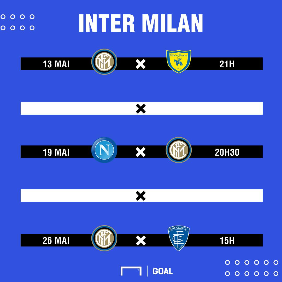 Inter Milan Calendrier.Serie A Calendrier Horaire Classement La Lutte A