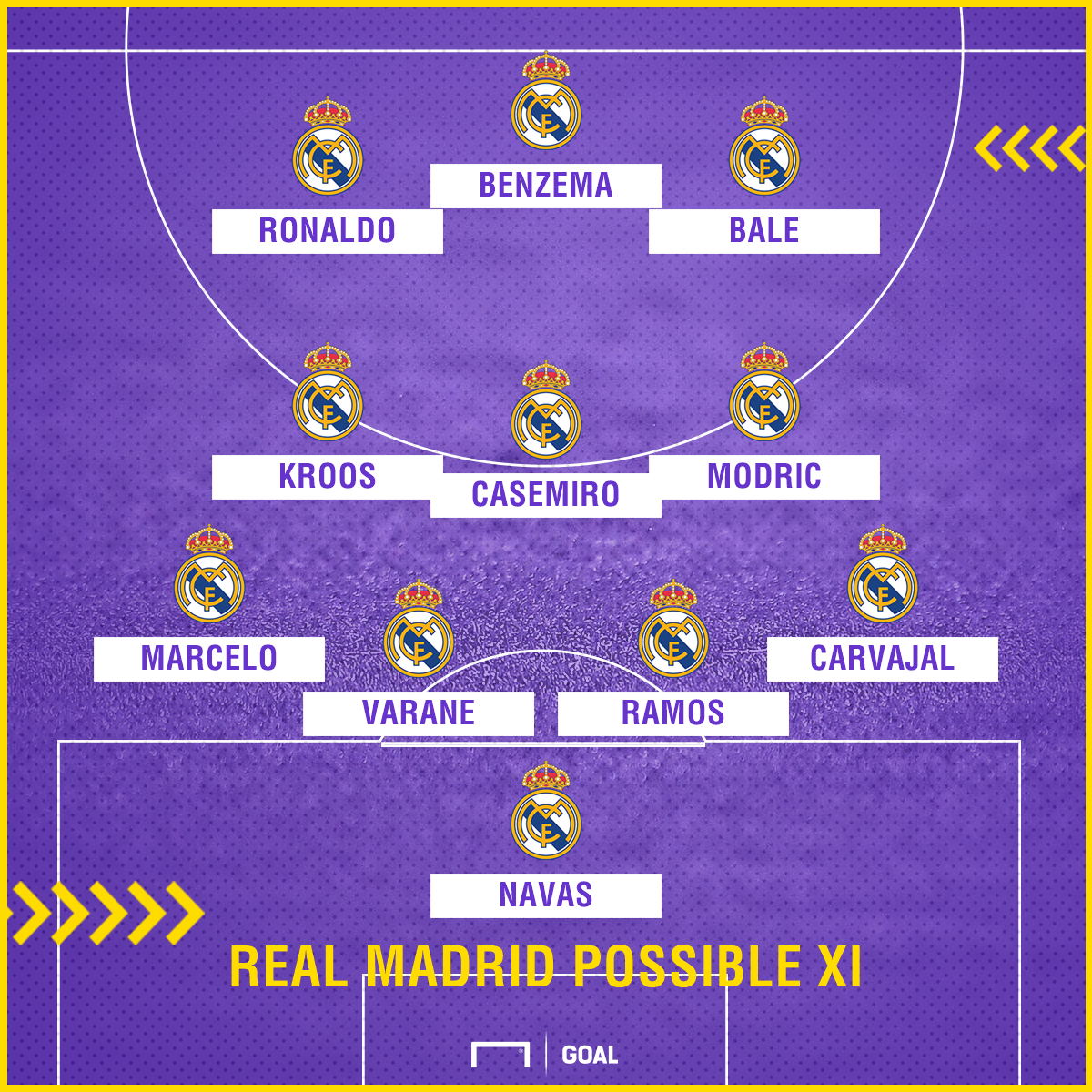 Real Madrid possible Valencia