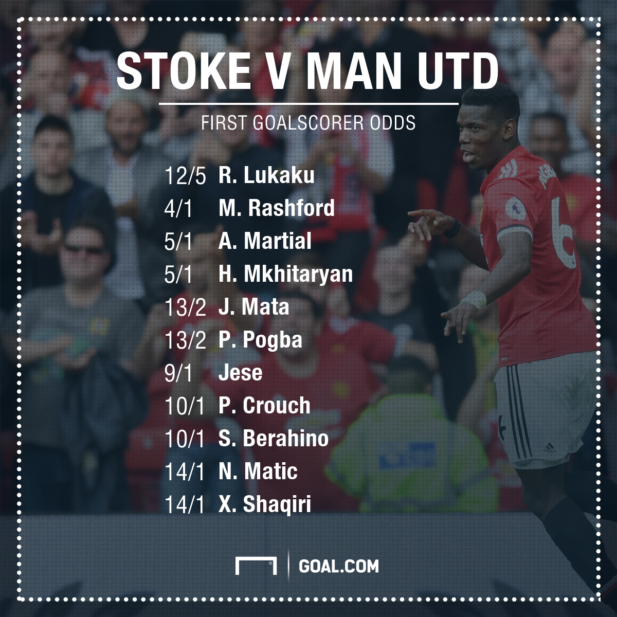 Stoke City Manchester United odds