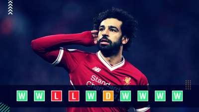 Liverpool Champions League power rankings