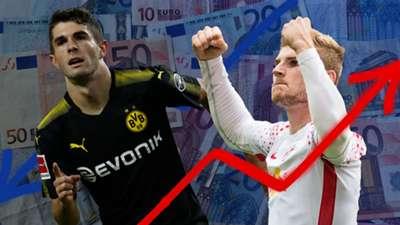 GFX Marktwerte Bundesliga