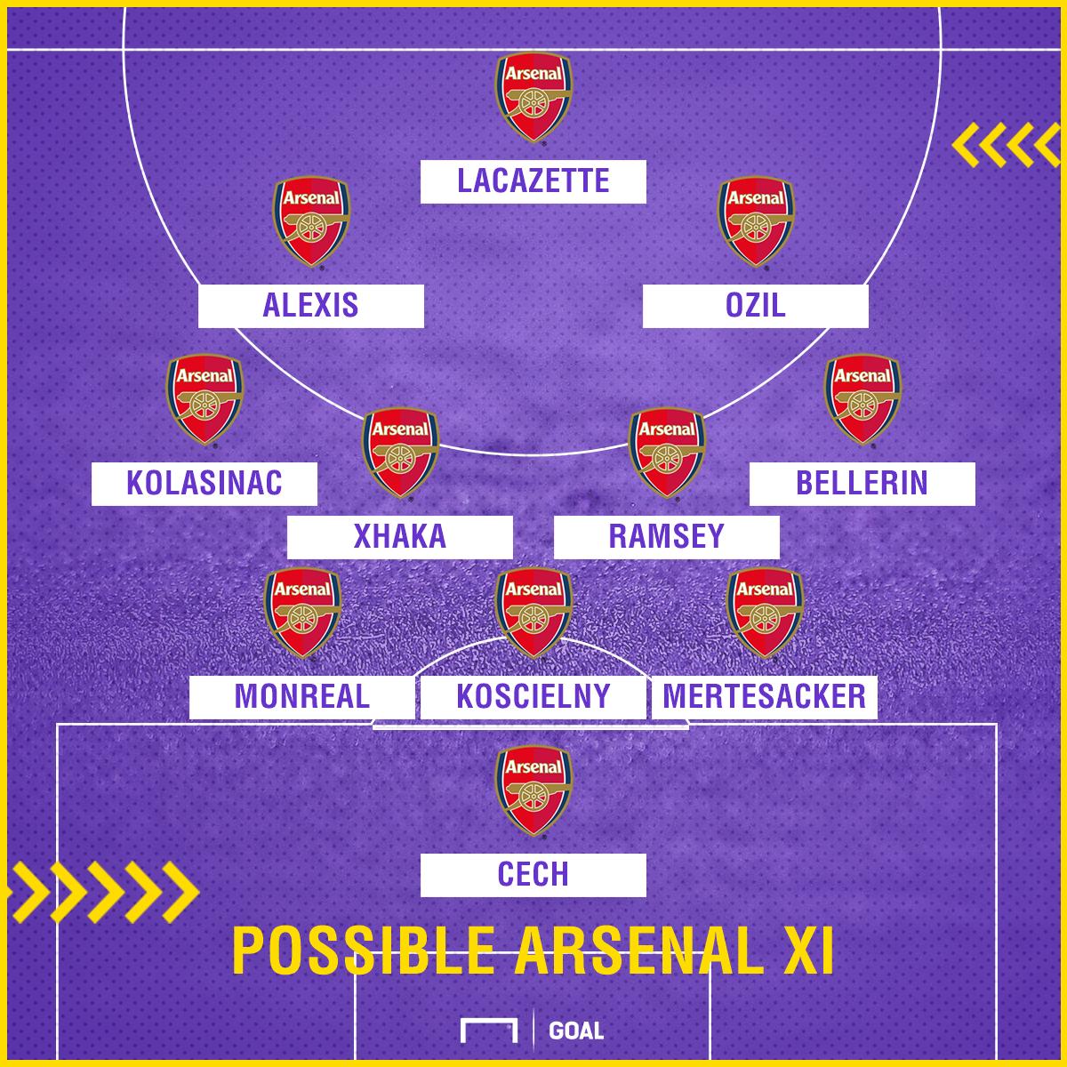 ArsenalXI