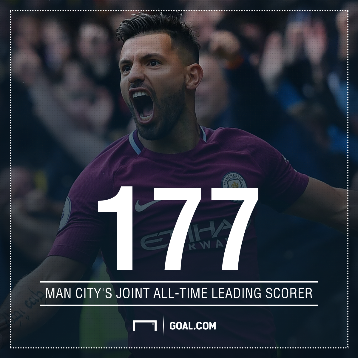 Sergio Aguero EQUALS Manchester City scoring record