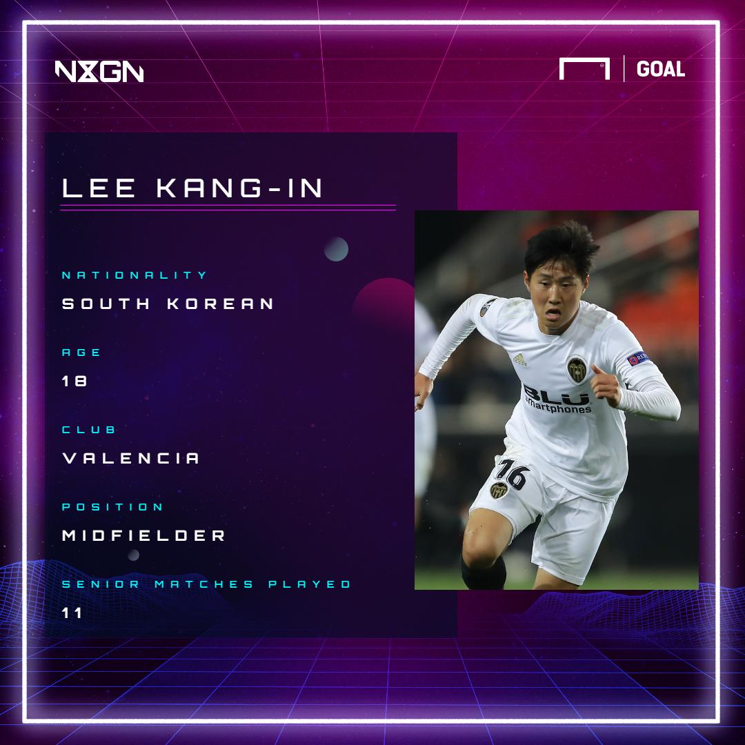 Lee Kang-in GFX