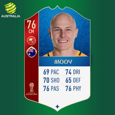 Aaron Mooy FIFA rating