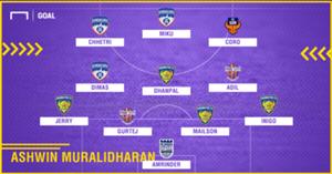 GFX Ashwin Muralidharan ISL 4 Team of the Season