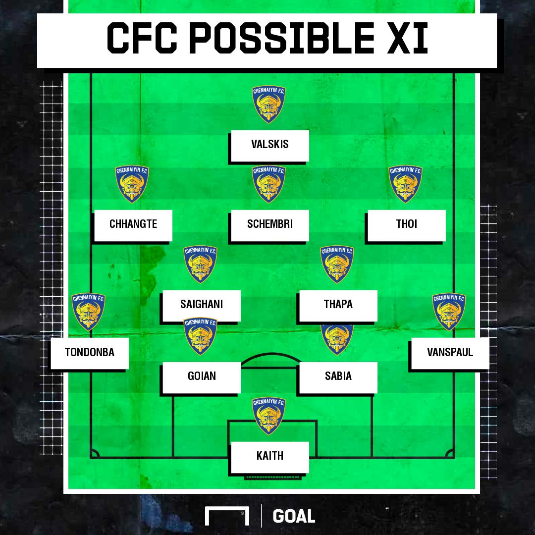 Chennaiyin FC possible XI ISL 6