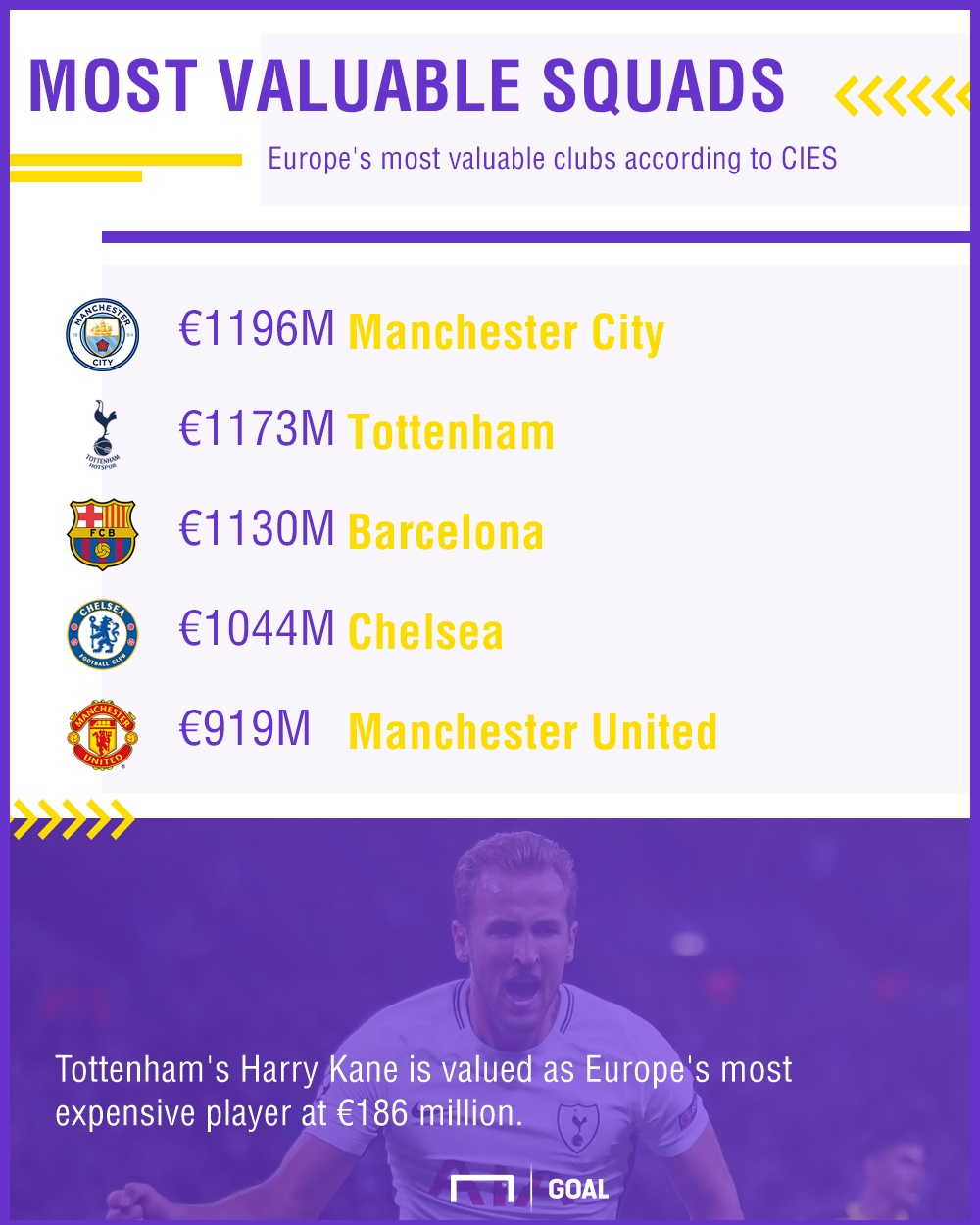 GFX Europe Squad Value November 2017