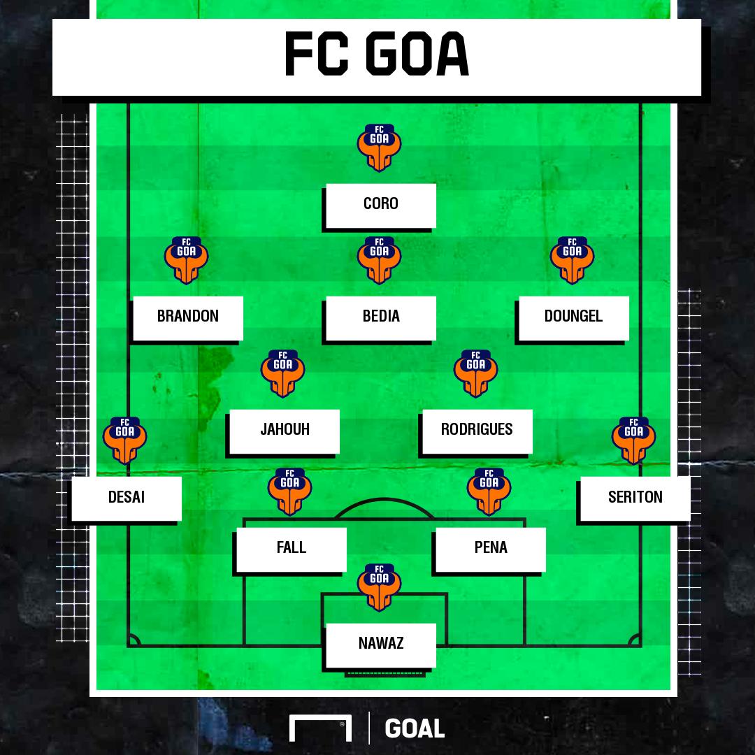 FC Goa possible XI