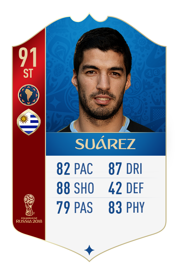 Luis Suarez FIFA 18 World Cup rating