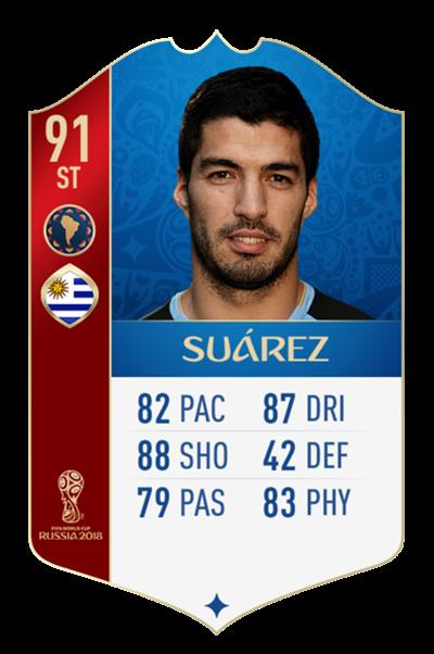 Luis Suarez FIFA 18 World Cup rating