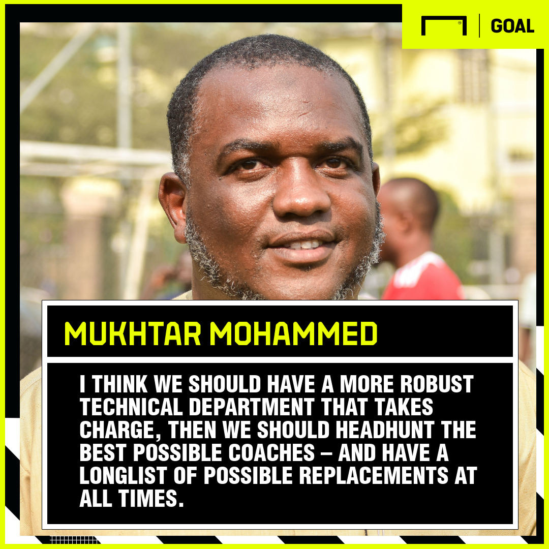 'There is cause for alarm' – Mohammed wails over Nigeria's planning for age-grade competitions