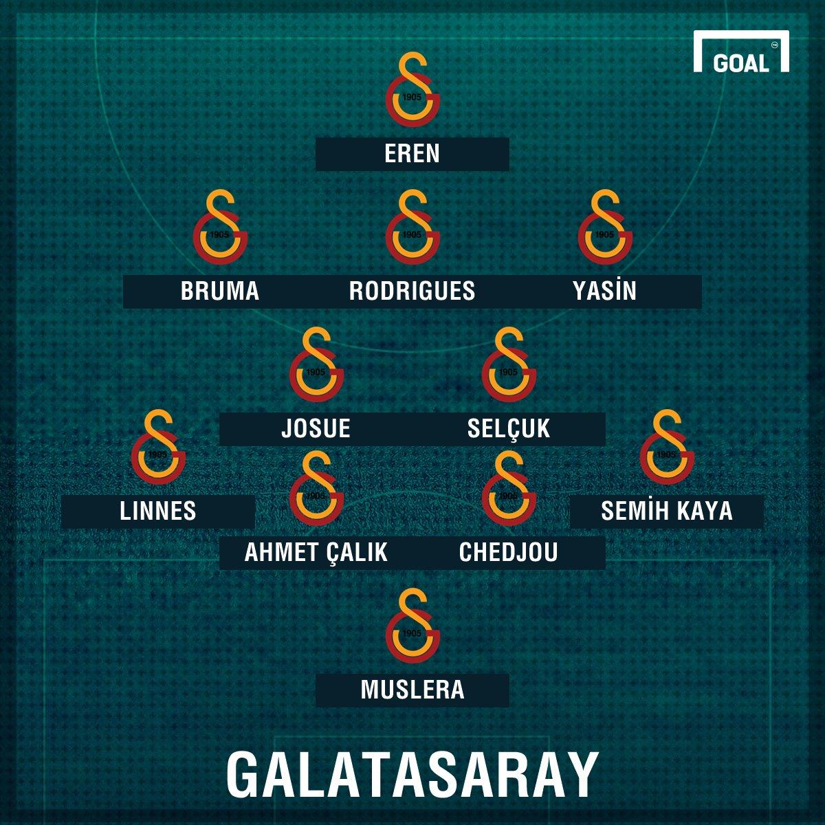 GS Squad