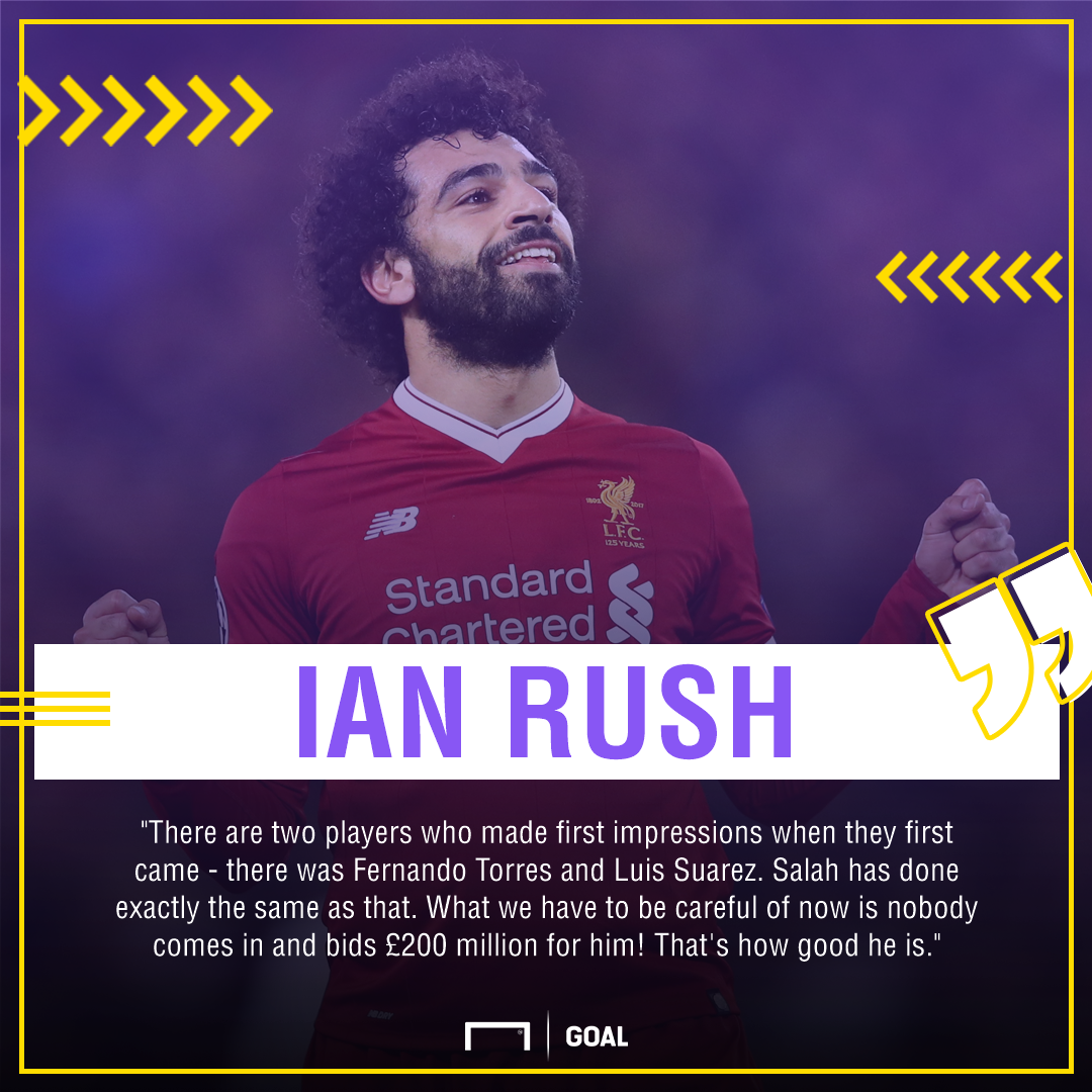 Ian Rush Mohamed Salah worth 200 million