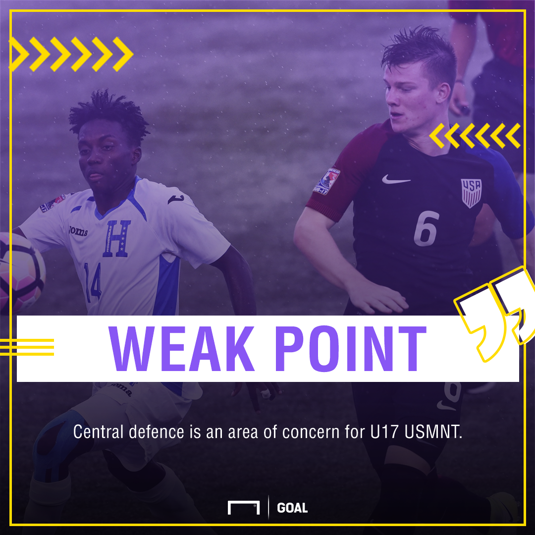 GFX USA U17 Weak Point