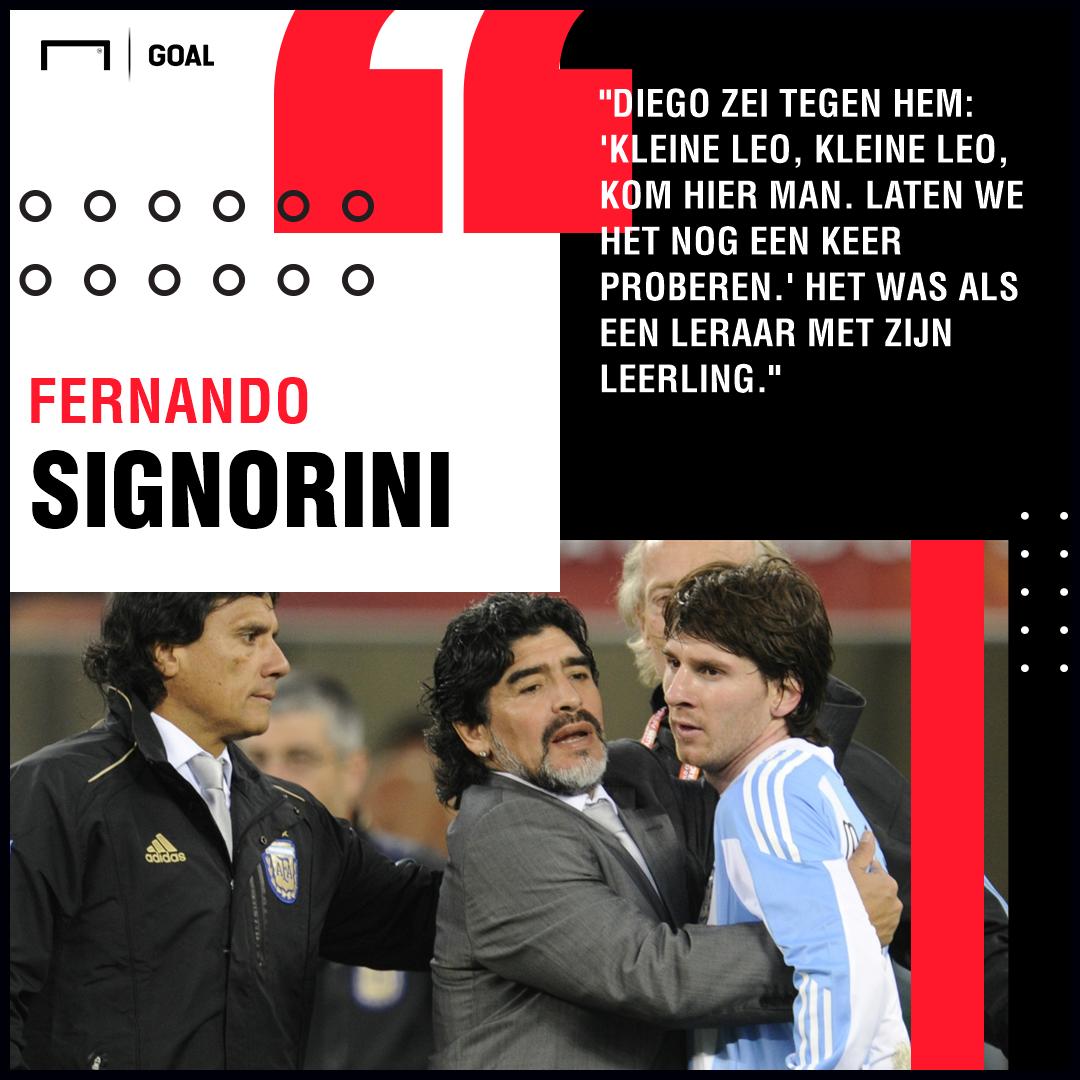 Lionel Messi Diego Maradona GFX