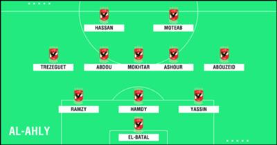 GFX Academy XI Al-Ahly