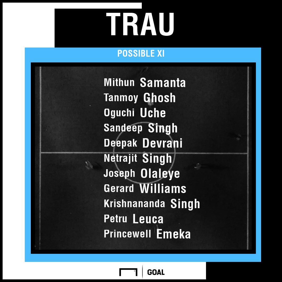 TRAU possible XI