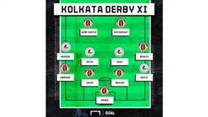Kolkata Derby XI IN FULL