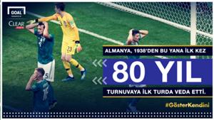 Germany Turkish Clear