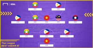 Thai League BEST ASEAN XI mask