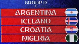 Argentinien Kroatien Wm 2020