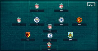 TOTW Premier League Round 3