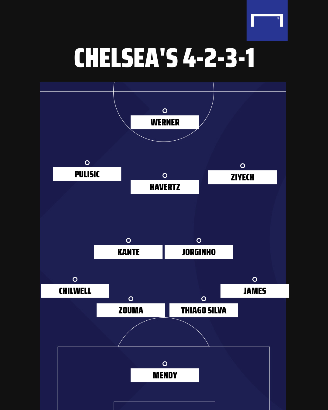 Tomori's future is at Chelsea, Lampard insists