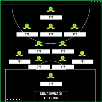 Sundowns predicted XI PS.