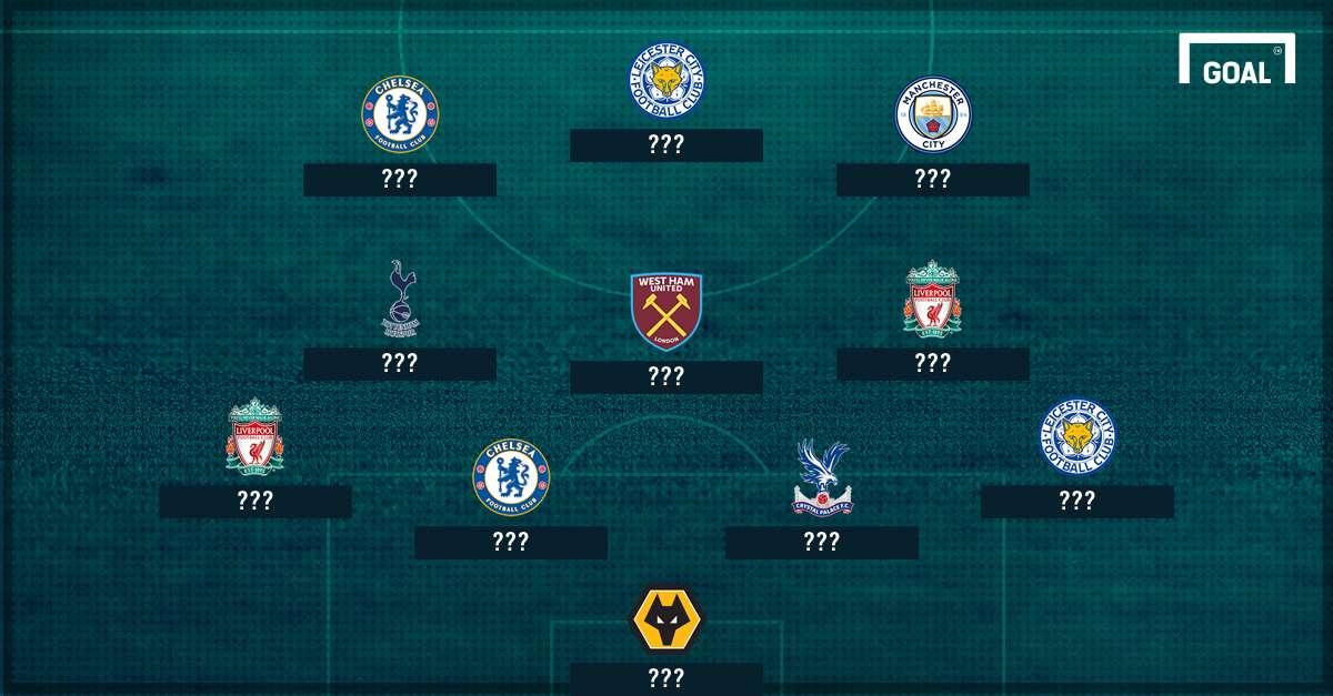TOTW Round 7 Premier League 2019/2020