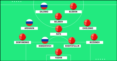 Russia & SSCB World Cup mix 11