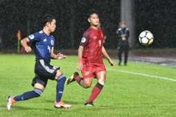 ทีมชาติไทย U16 - AFC U16 Championship 2018