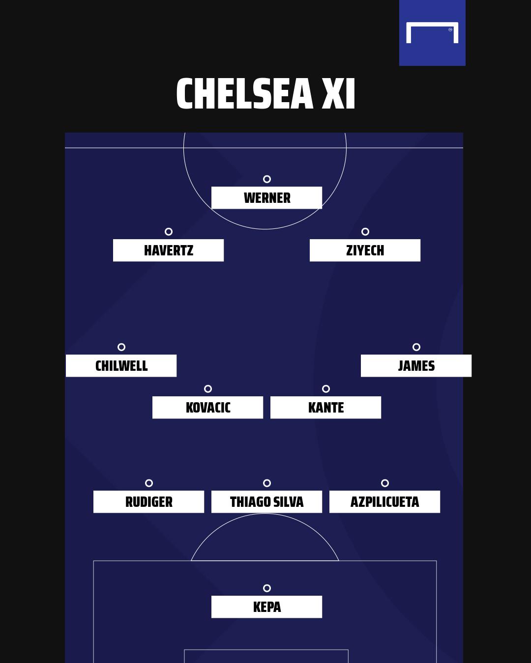 Kai Havertz thrilled to complete Chelsea move