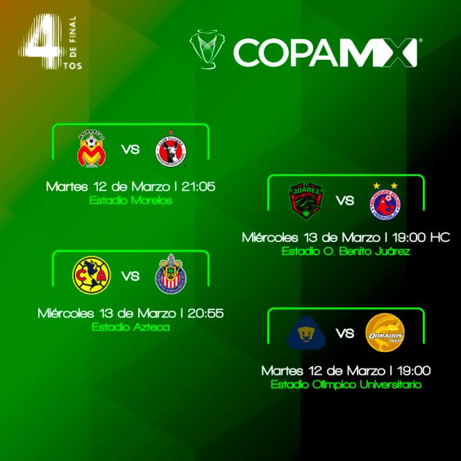 Cuándo son los cuartos de final de la Copa MX Clausura 2019 ...