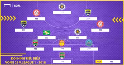 Đôi hình tiêu biểu vòng 23 V.League