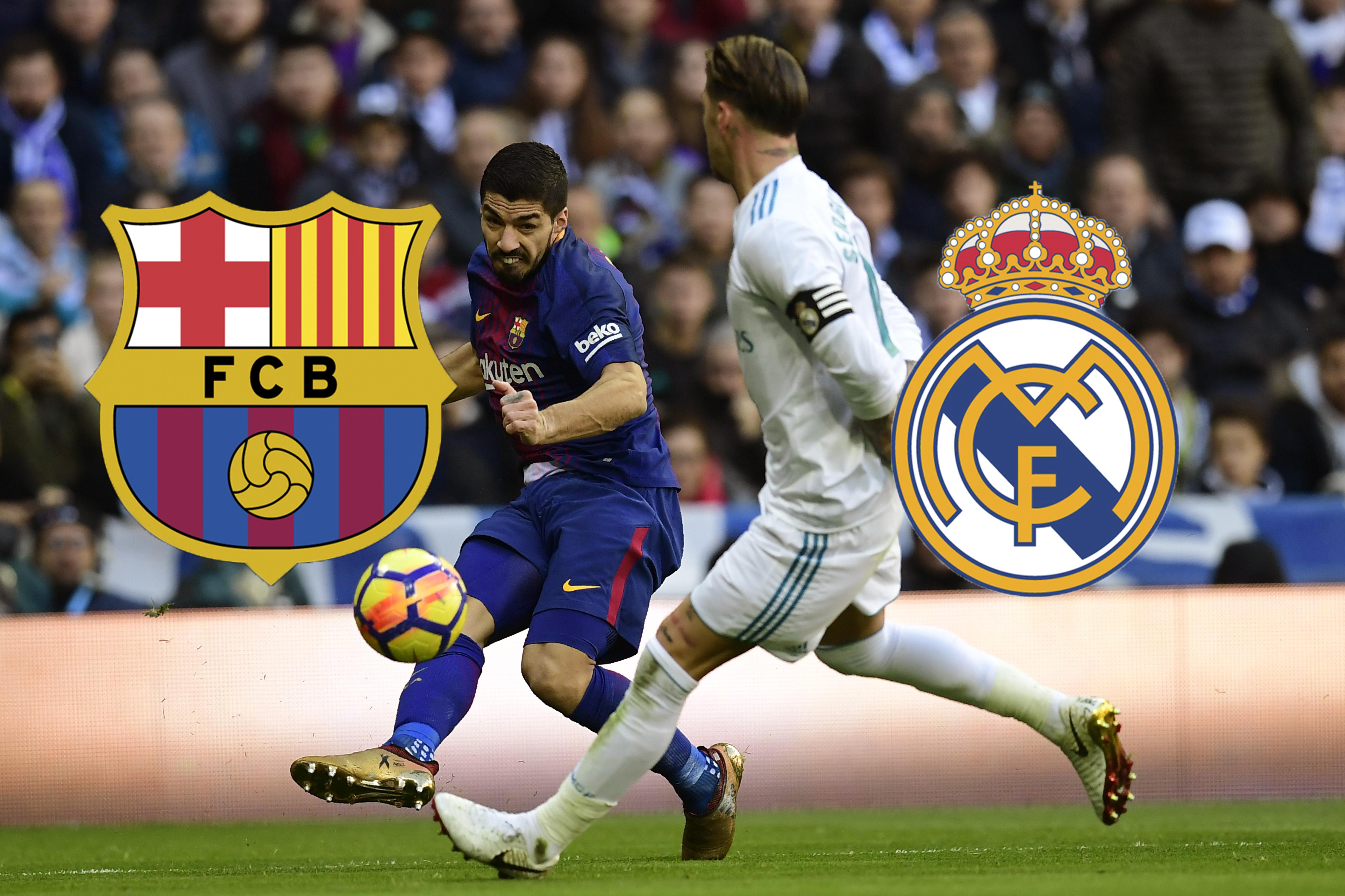 Madrid Uhrzeit