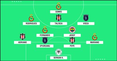 Süper Lig'de 2017-18 sezonunun en iyi 11'i