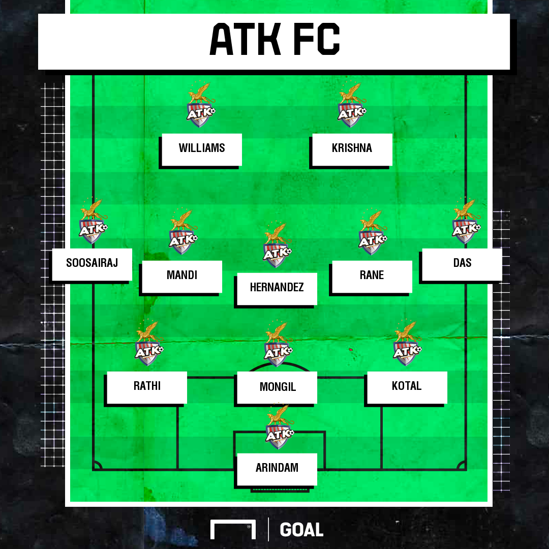 ATK FC possible XI