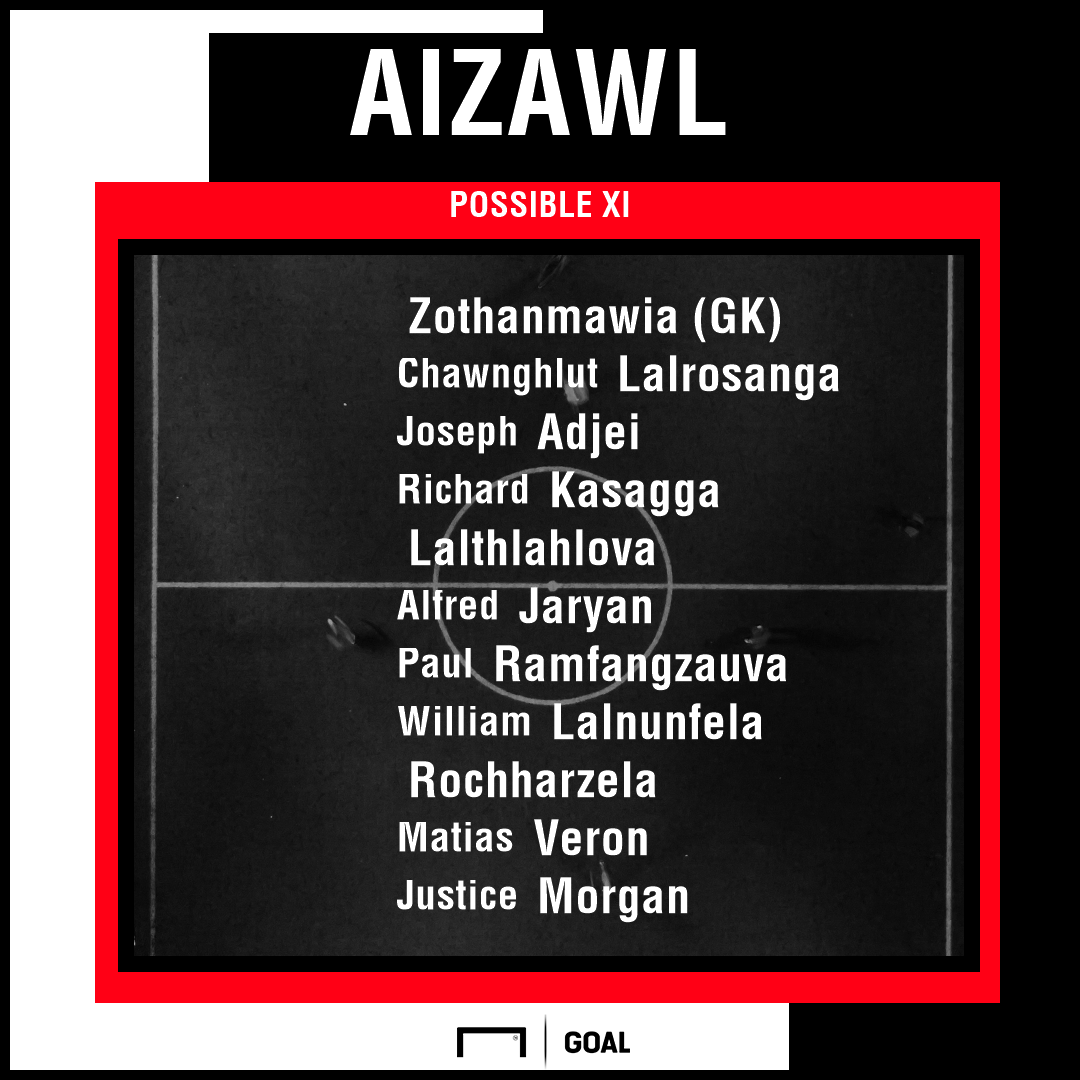 Aizawl possible XI