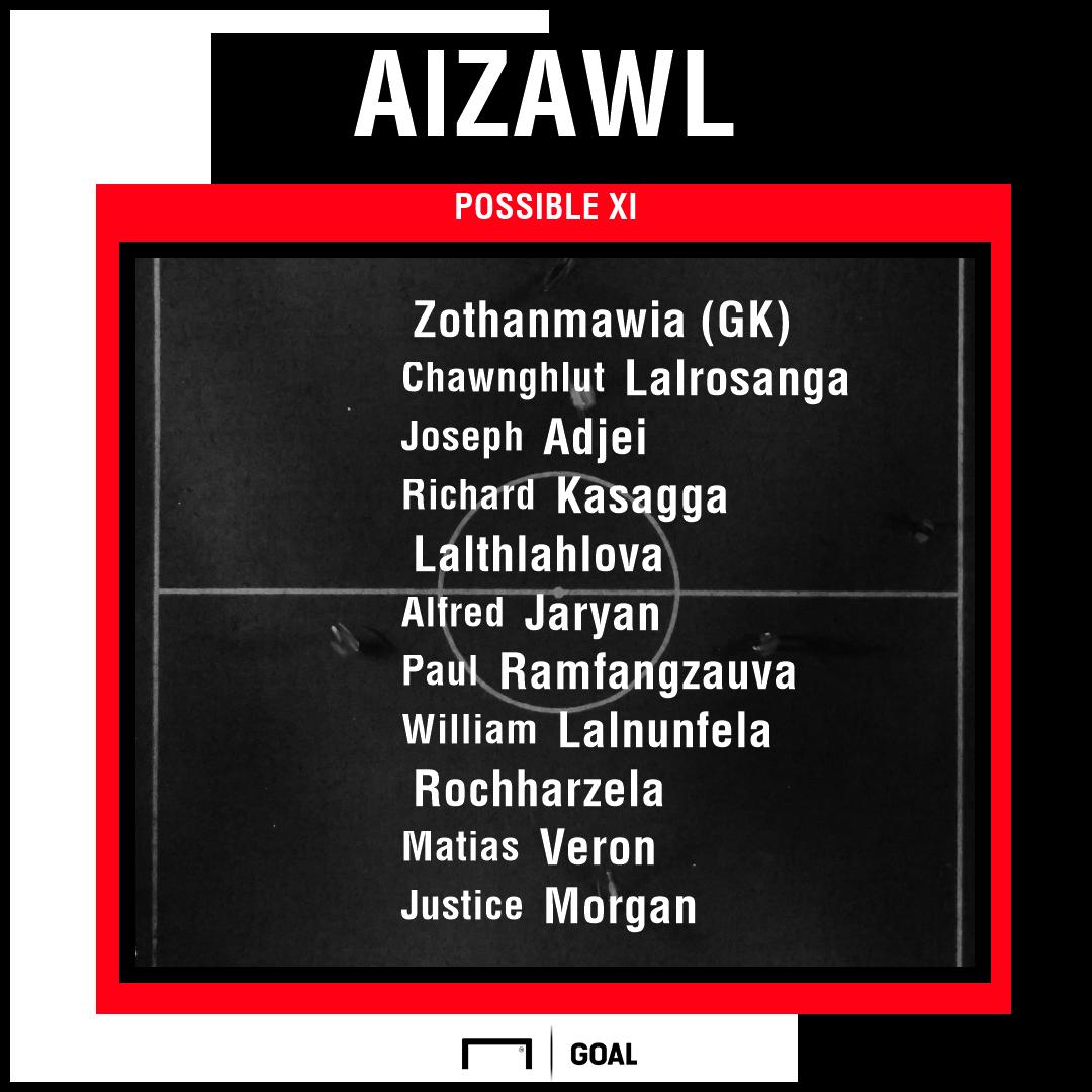 Aizawl possible XI