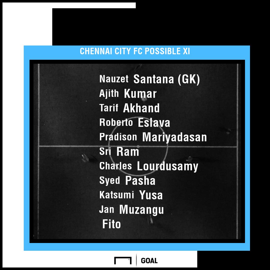 Chennai City FC possible XI