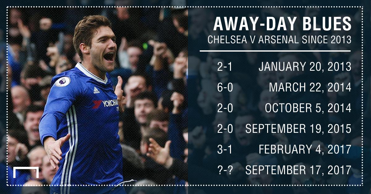Chelsea Arsenal PS
