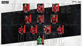 Man Utd Team of the Decade
